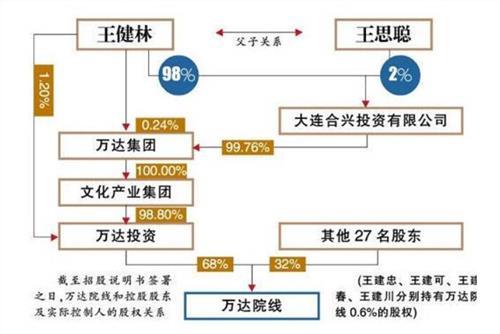 【李健熙和王健林谁有钱】李健熙身价 李健熙家族有多少钱