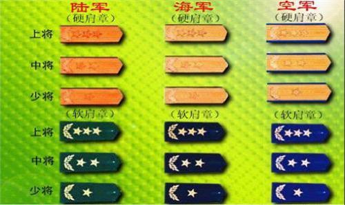 中国陆军 海军 空军军衔等级图片