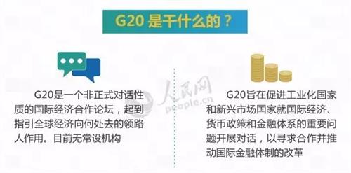 【历届g20峰会时间和主办国】g20峰会有哪些国家