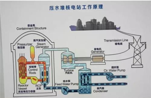 【彭泽核电站最新消息】彭泽帽子山核电站现状 彭泽核电站2016搬迁?