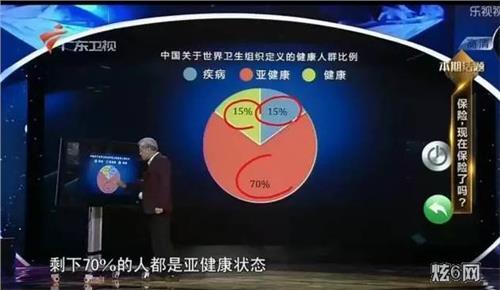 郎咸平谈保险 郎咸平教授四年前说保险不保险 四年后再谈保险未来!