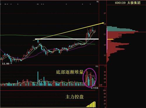 中国白马股有哪些 国企改革中的白马股有哪些?