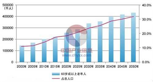 中国人口红利现状_中国的人口现状