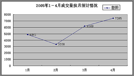 北京市直管公房房改 北京市住建委:已购公房电梯费将改由业主支付