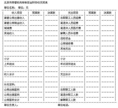 北京市直管公房 北京市房改办关于北京公房租金计算方法等问题的通知