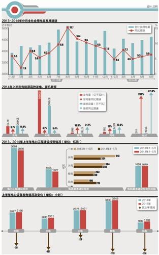 2015中国一次能源结构
