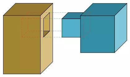 榫卯结构图解如何画图