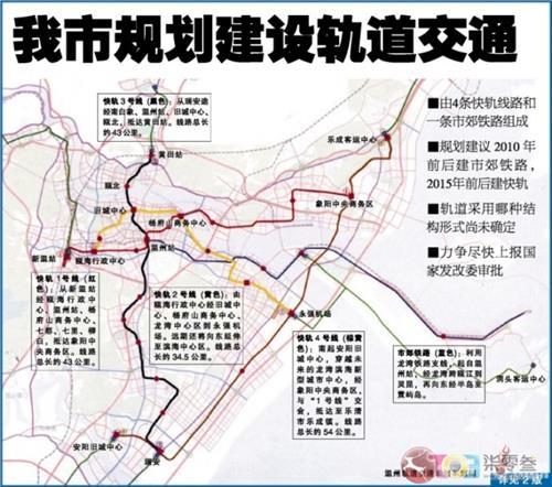 温州地铁s2线 温州市域铁路s1线2017年通车 时速120公里比地铁快