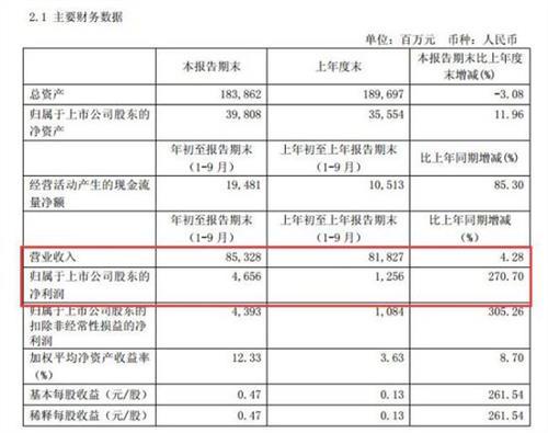 收入证明范本_揭秘朝鲜人民真实收入_营业收入要交税吗