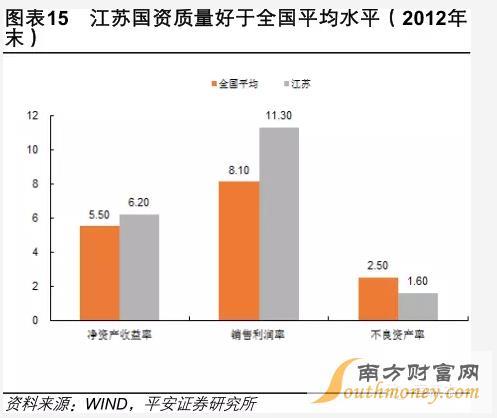 2017年江苏国企排名名单 江苏国有企业排名100强