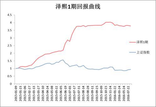 徐翔背后的刘公子是谁 徐翔若内幕交易、背后的人是谁?期指700万赚20亿是怎样做到的?