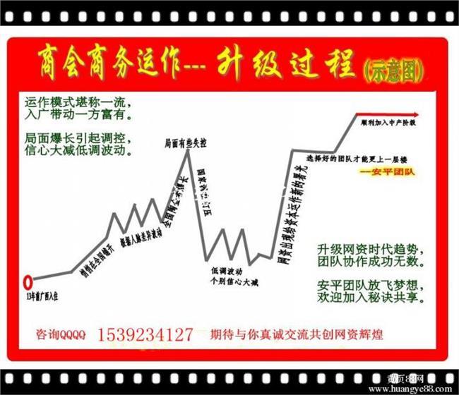 关于北部湾资本运作 关于广西北部湾民民间资本运作抵制外货的背后真相