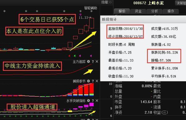 天汽模和讯 传闻求证:天汽模送转股和重大重组消息属实