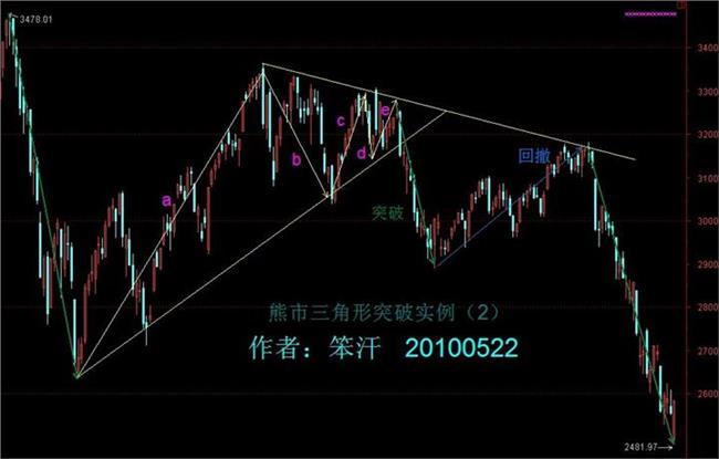 山鹰纸业股票千股千评 山鹰纸业(600567 )千股千评