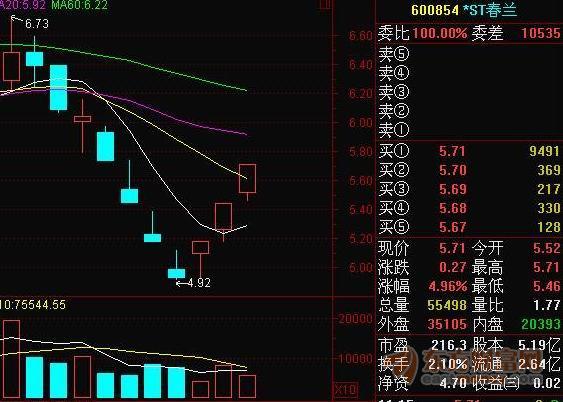春兰股份重组2017 春兰股份:关于预计2017年度日常关联交易的公告