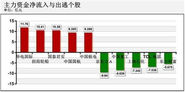 春兰股份资产注入传闻 春兰股份将注入春兰研究院3d打印等科技资产!!!
