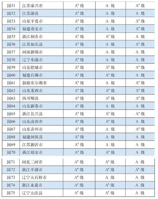 【中国百强镇排名2017】2017全国百强镇排名 广东百强镇2016年排名最新