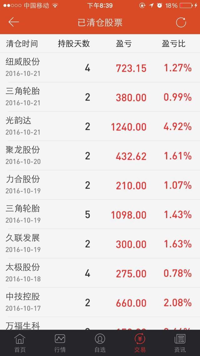 股票短线战法 股票战法:90%成功率的超短线股票战法