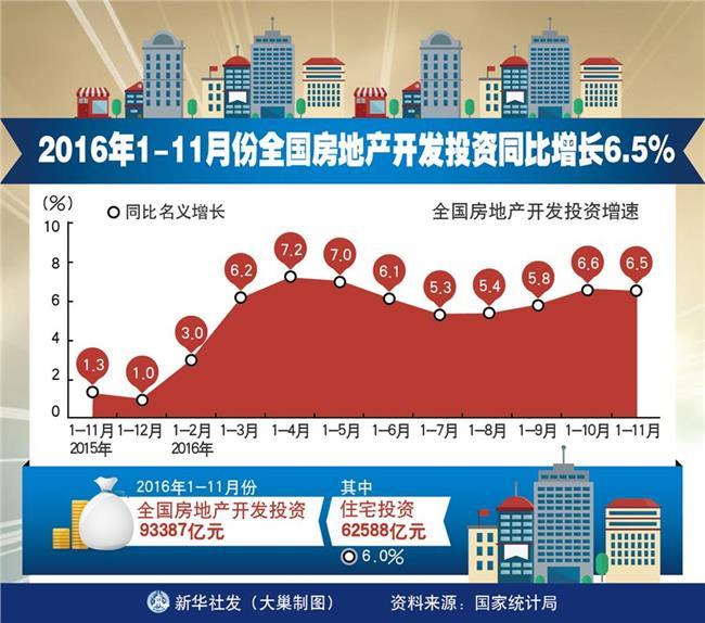 2016年中国经济大萧条 2016年中国经济数据 中国经济增速重回全球第一