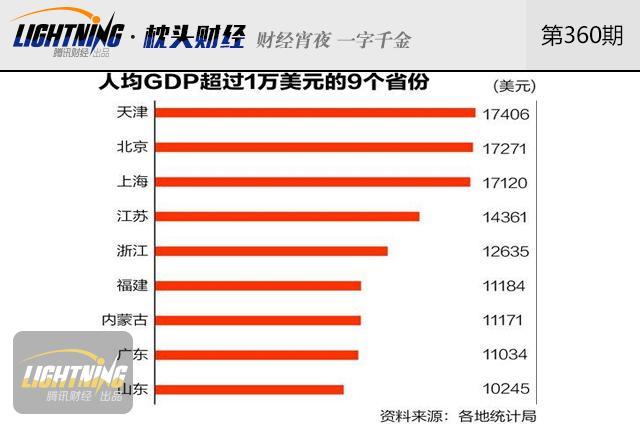 1948年中国经济总量 1948年中国人均GDP世界第40位 1978年中国人均GDP世界倒数第2