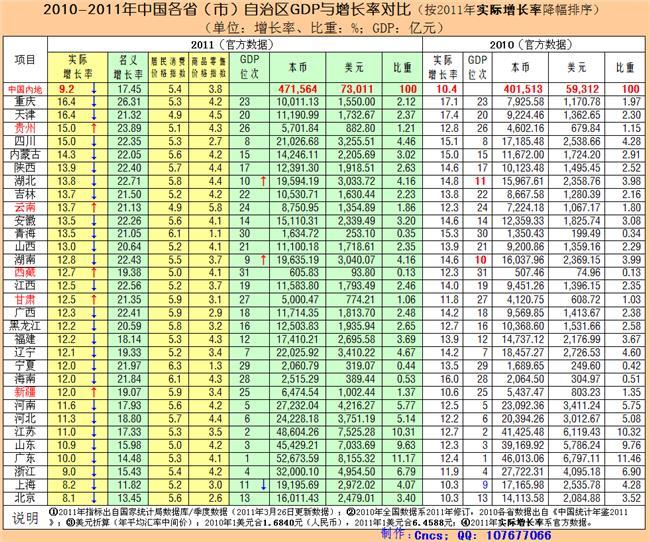 2020年中国经济总量 2014年中国gdp总量 2013年全国gdp分省总量排名
