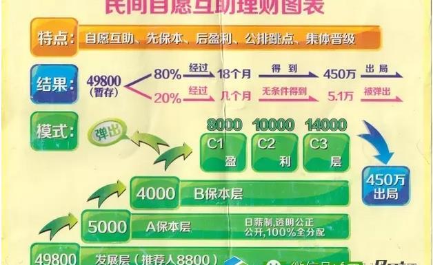 北京燕郊49800元传销吗?北京燕郊传销49800亲身经历