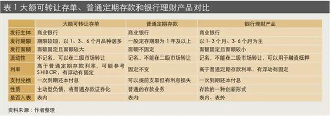 银行监督赤峰监管局 中国银行业监督管理委员会赤峰监督分局车辆转让公告