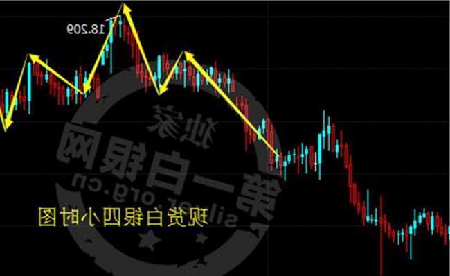 经济重心北移 中国经济重心正在北移