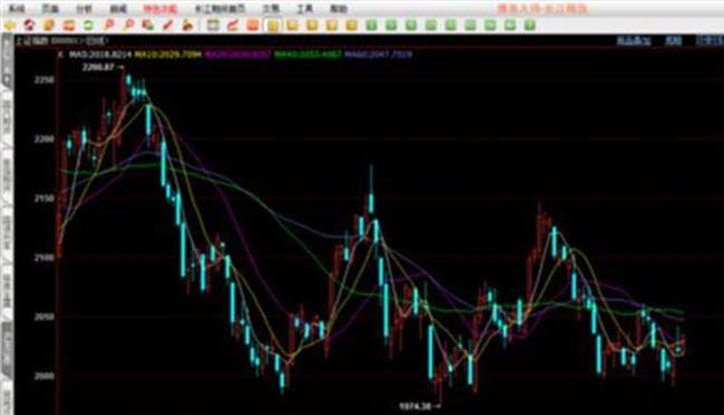 怎么看股票行情的数据?股票行情数据分析方法