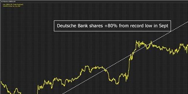 怎么看股票放量 怎么看股票成交量
