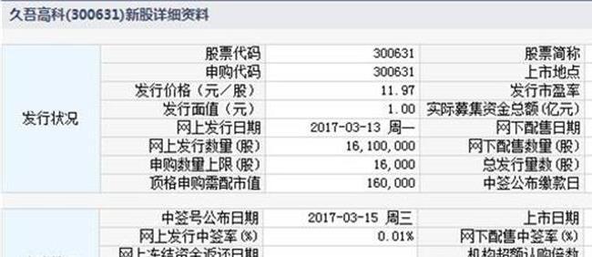 今日新股票申购 今日新股申购代码732709 股票名称中源家居