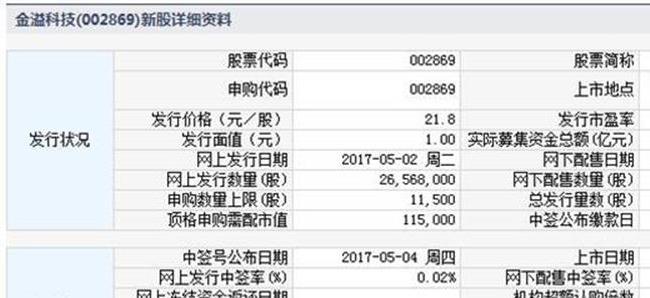 今日新股申购与交易提示(2017年7月5日)
