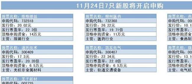 今日新股发行一览表:电工合金、建研院、众源新材