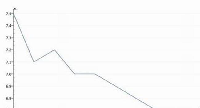 国债期货实证分析 国债期货理论定价与实证分析研究