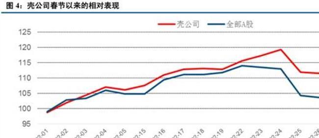 公司重组对股价的影响 600069上市公司重组对股价的影响