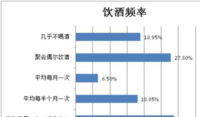 广州和深圳面积 广州和深圳谁是广东第一大城市?